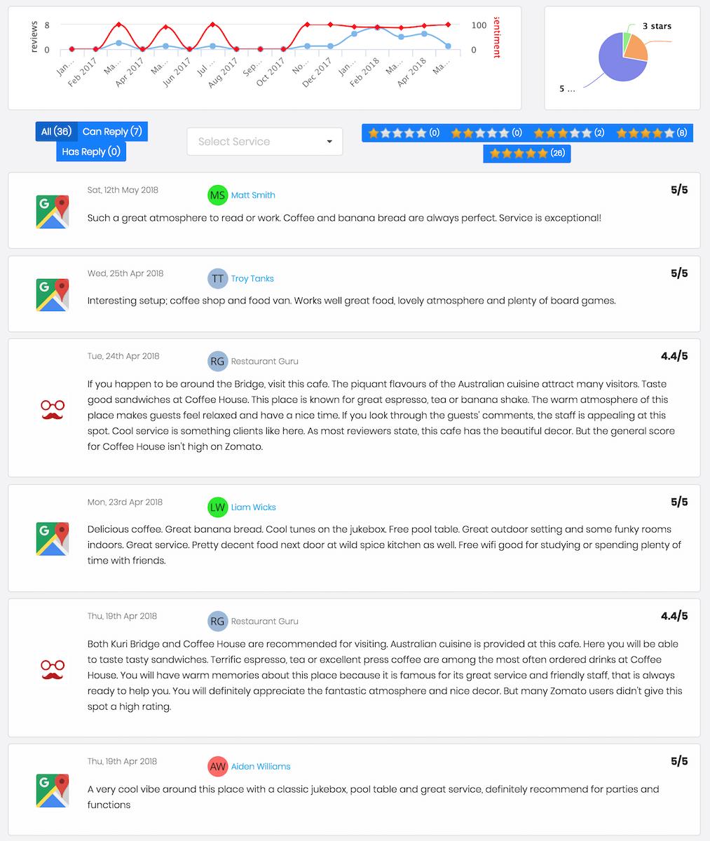 myPresences reviews page screenshot